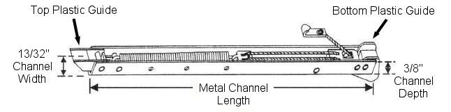 64 Series Channel Window Balances